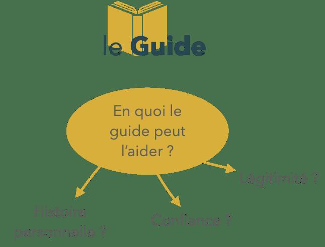 Personal Branding devenir le guide
